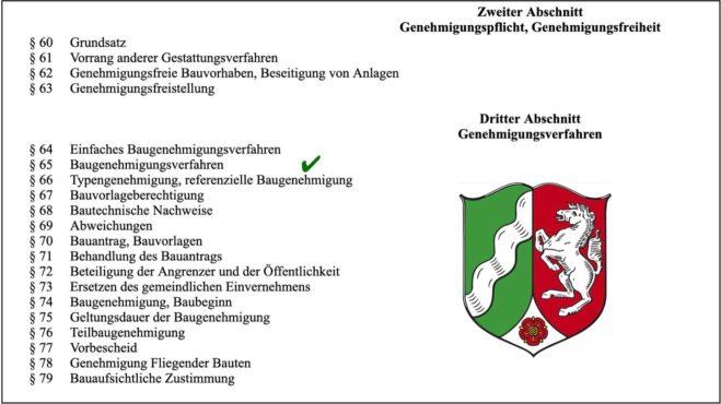 Carport Baugenehmigung - Checkliste Carportmaster
