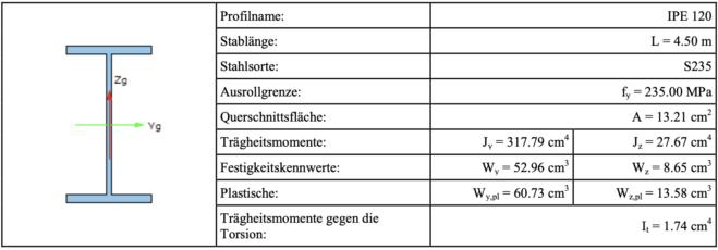 Auszug aus der Dokumentation einer Statikberechnung
